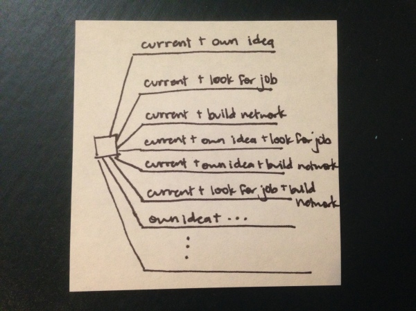 Parallel path options